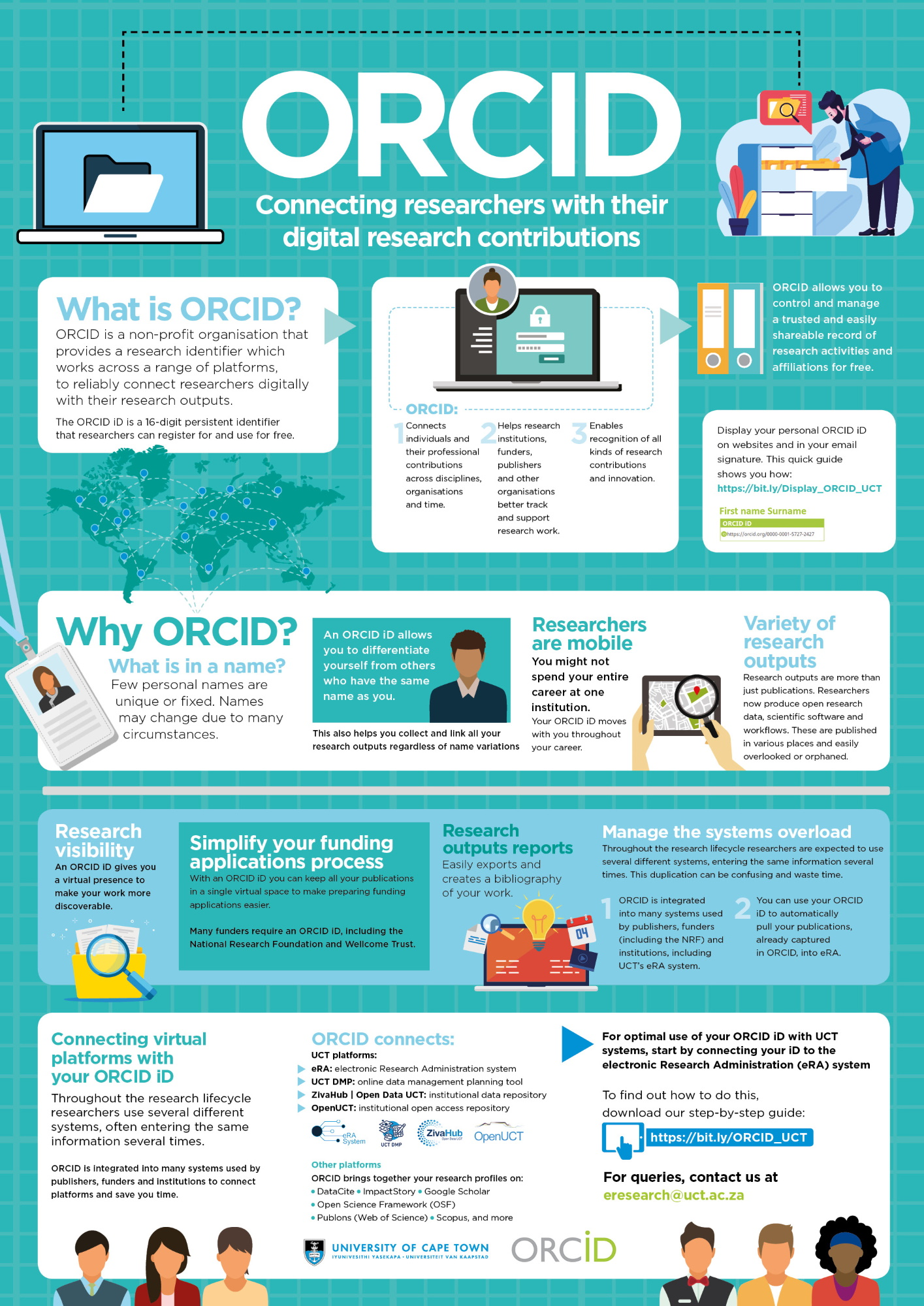 ORCID A3 poster
